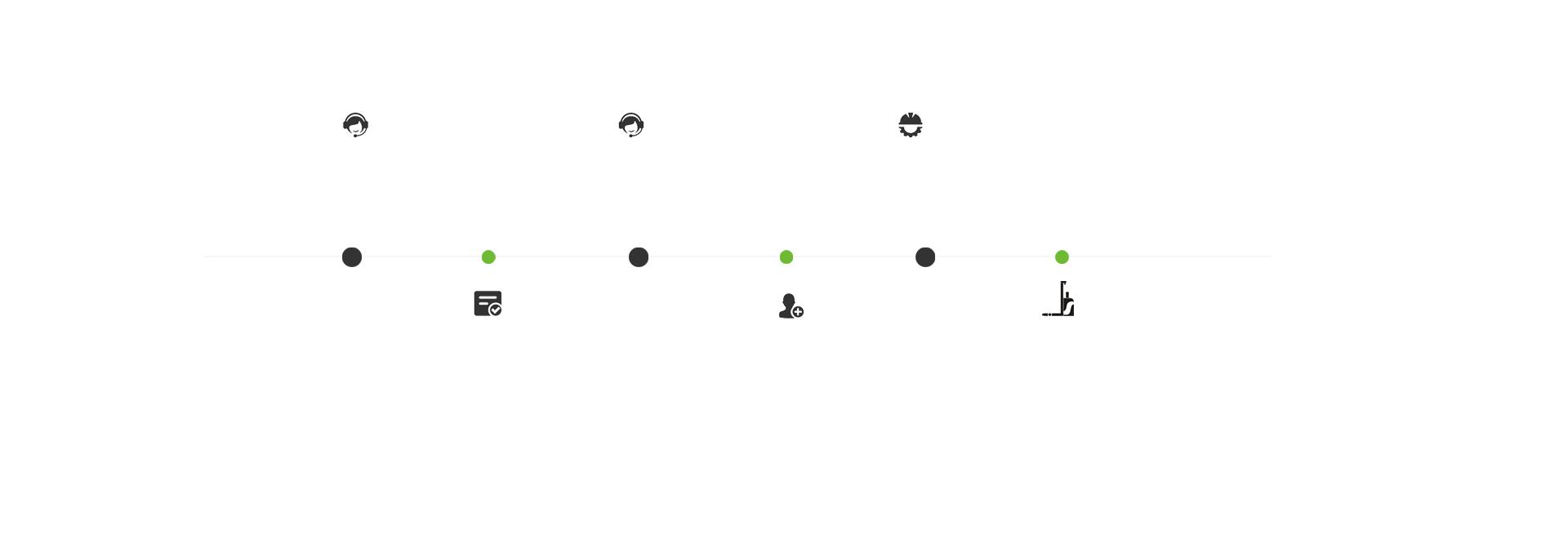 智能叉车AGV无人叉车项目需求先咨询凌鸟智能,专业规划专员为您制定完美的AGV小车解决方案