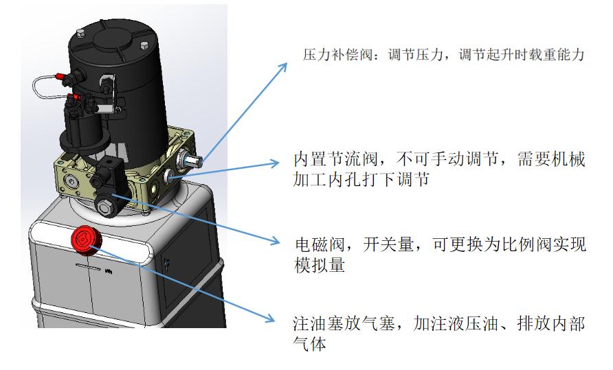 液压站又称液压泵站,特别适用于AGV小车液压系统。