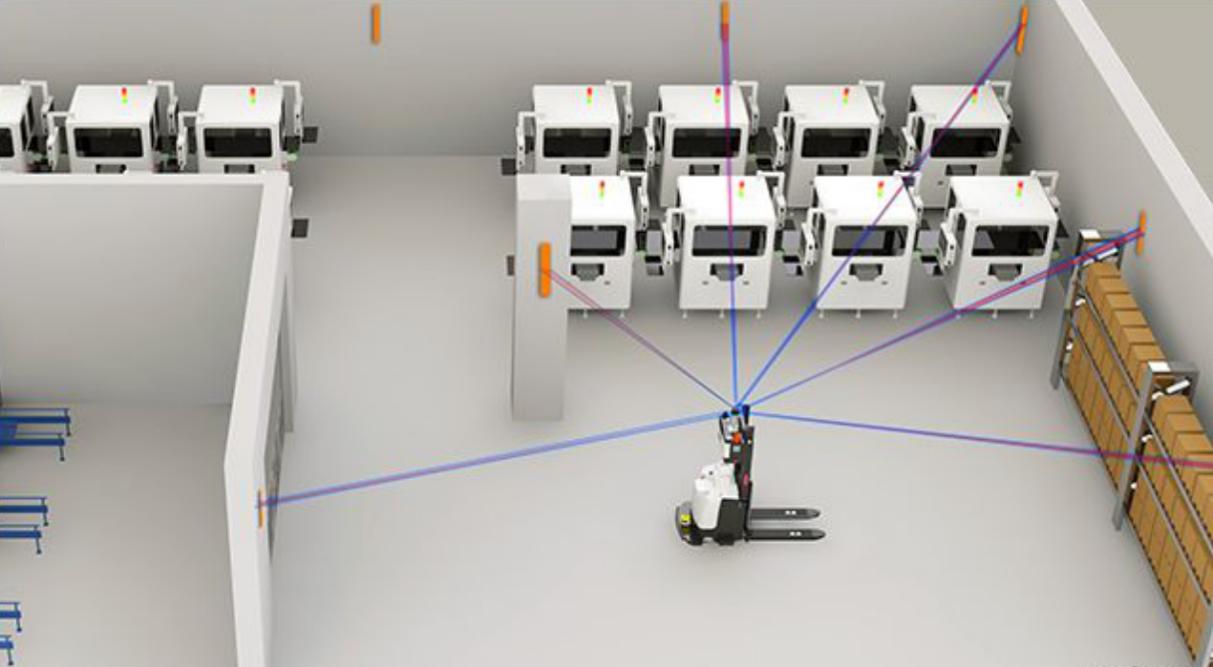 近几年来,随着现代化工厂智慧物流在我国快速发展,AGV,AGV小车,叉车AGV,无人叉车,智能叉车己广泛应用到物流系统和柔性制造系统中,